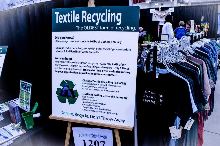 El impacto y la huella de la industria textil confeccionada en nuestro planeta y el futuro.